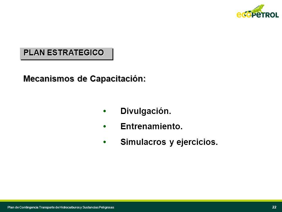 Mecanismos de Capacitación: