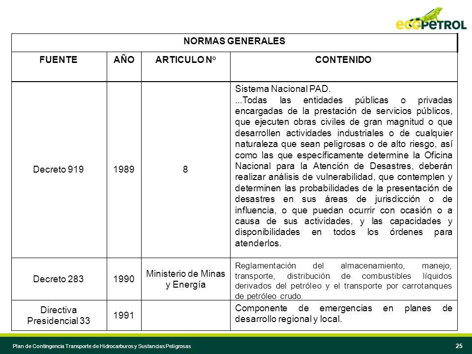 CONTENIDO ARTICULO No AÑO FUENTE NORMAS GENERALES