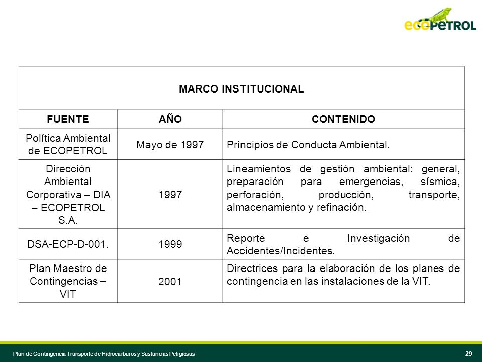 MARCO INSTITUCIONAL FUENTE AÑO CONTENIDO