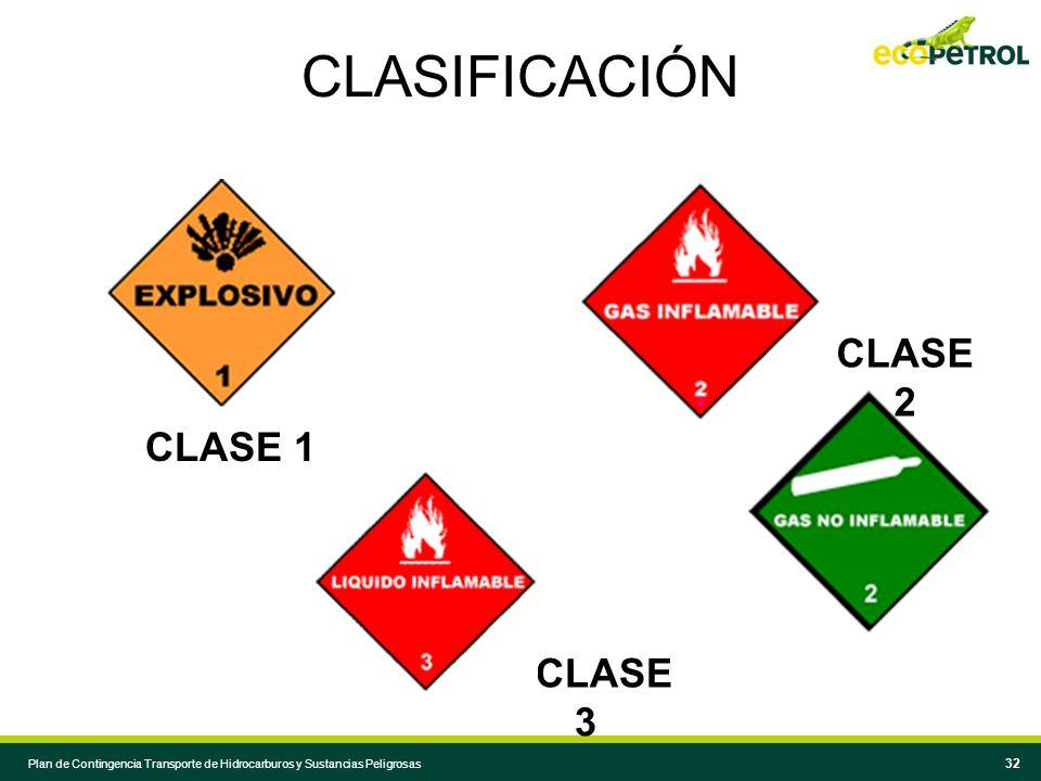 CLASIFICACIÓN CLASE 2 CLASE 1 CLASE 3