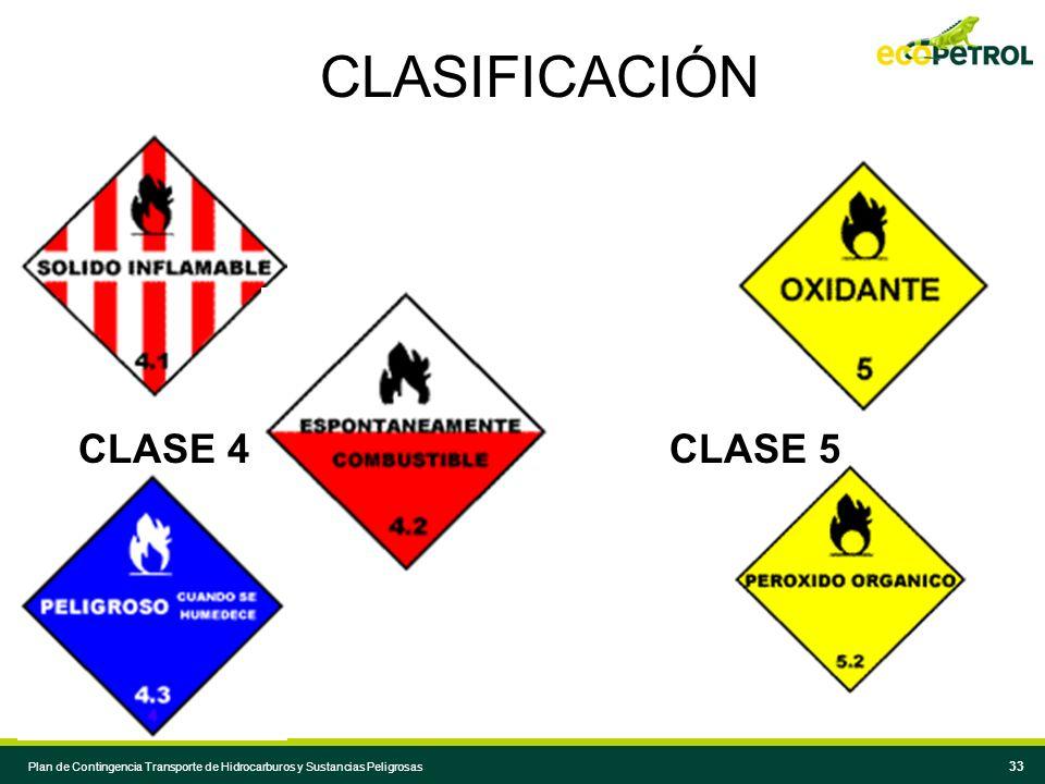 CLASIFICACIÓN CLASE 4 CLASE 5