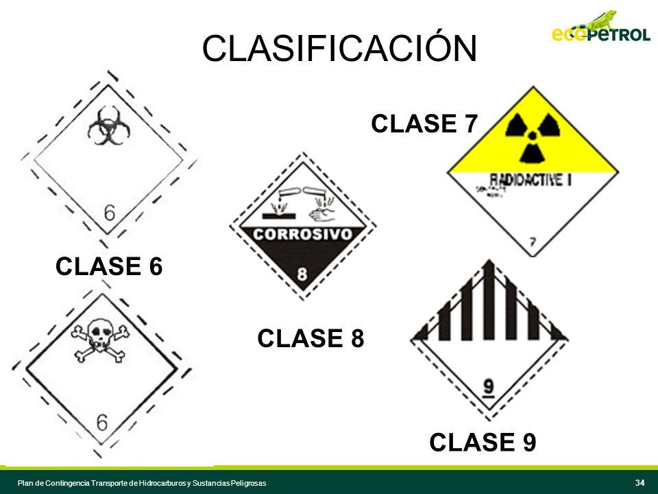 CLASIFICACIÓN CLASE 7 CLASE 6 CLASE 8 CLASE 9