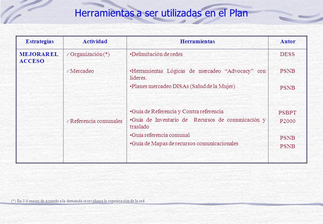 Herramientas a ser utilizadas en el Plan