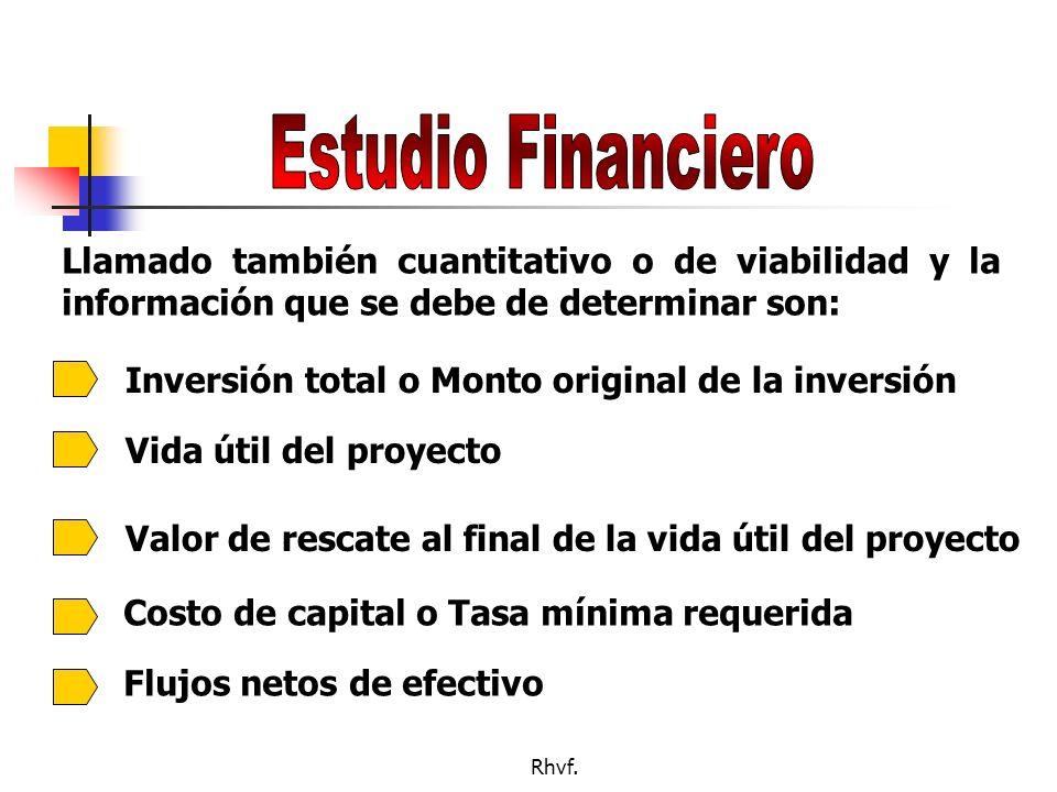 Estudio Financiero Llamado también cuantitativo o de viabilidad y la información que se debe de determinar son: