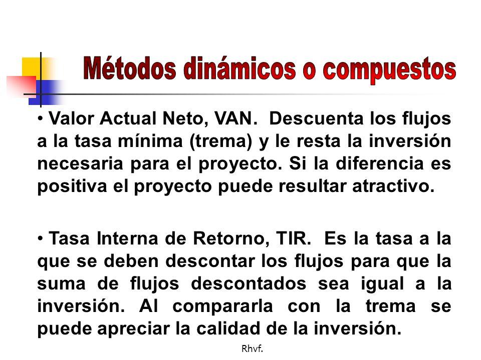 Métodos dinámicos o compuestos