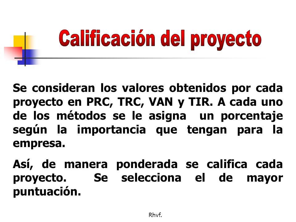 Calificación del proyecto