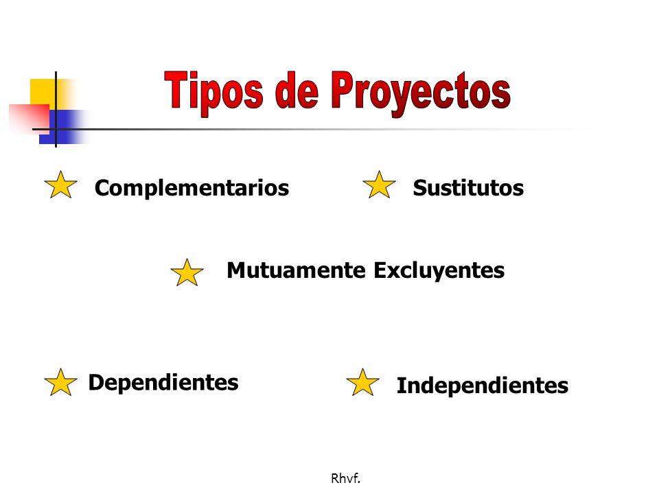 Tipos de Proyectos Complementarios Sustitutos Mutuamente Excluyentes