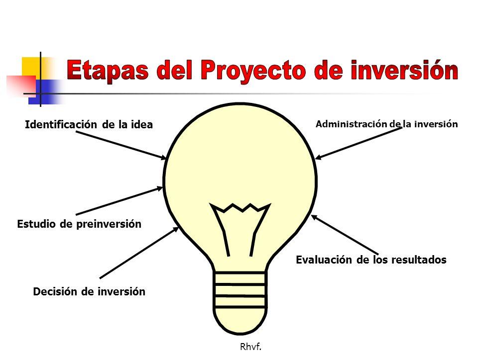 Etapas del Proyecto de inversión