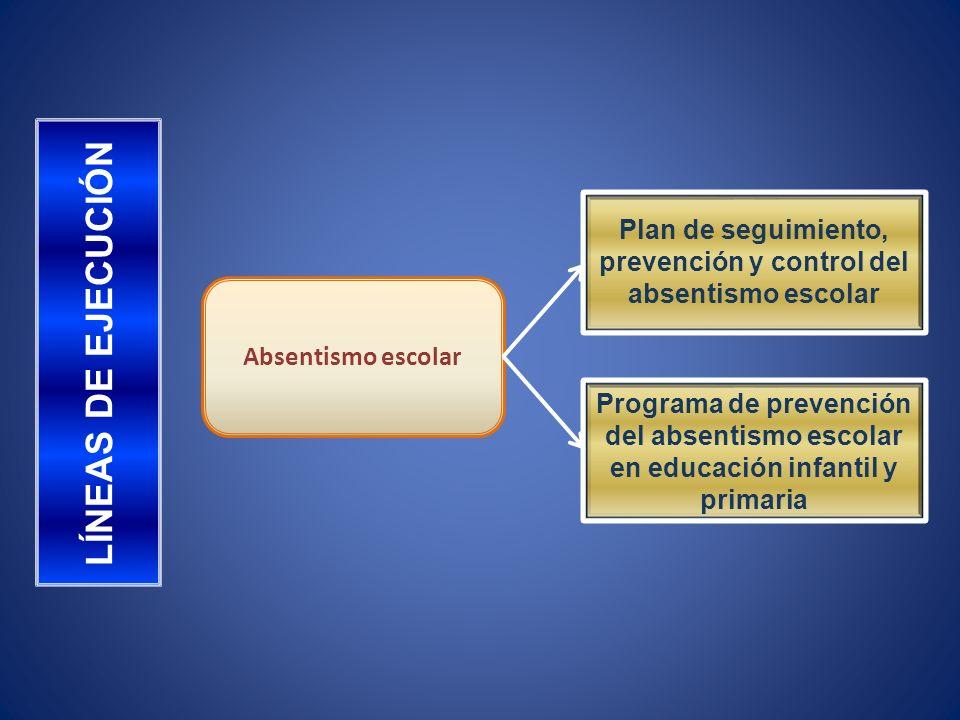 Plan de seguimiento, prevención y control del absentismo escolar