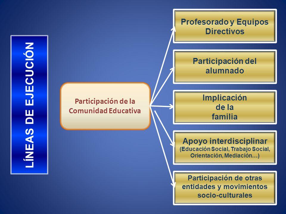 LÍNEAS DE EJECUCIÓN Profesorado y Equipos Directivos