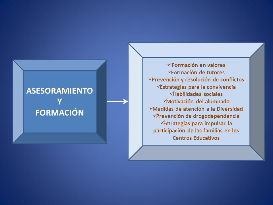 ASESORAMIENTO Y FORMACIÓN