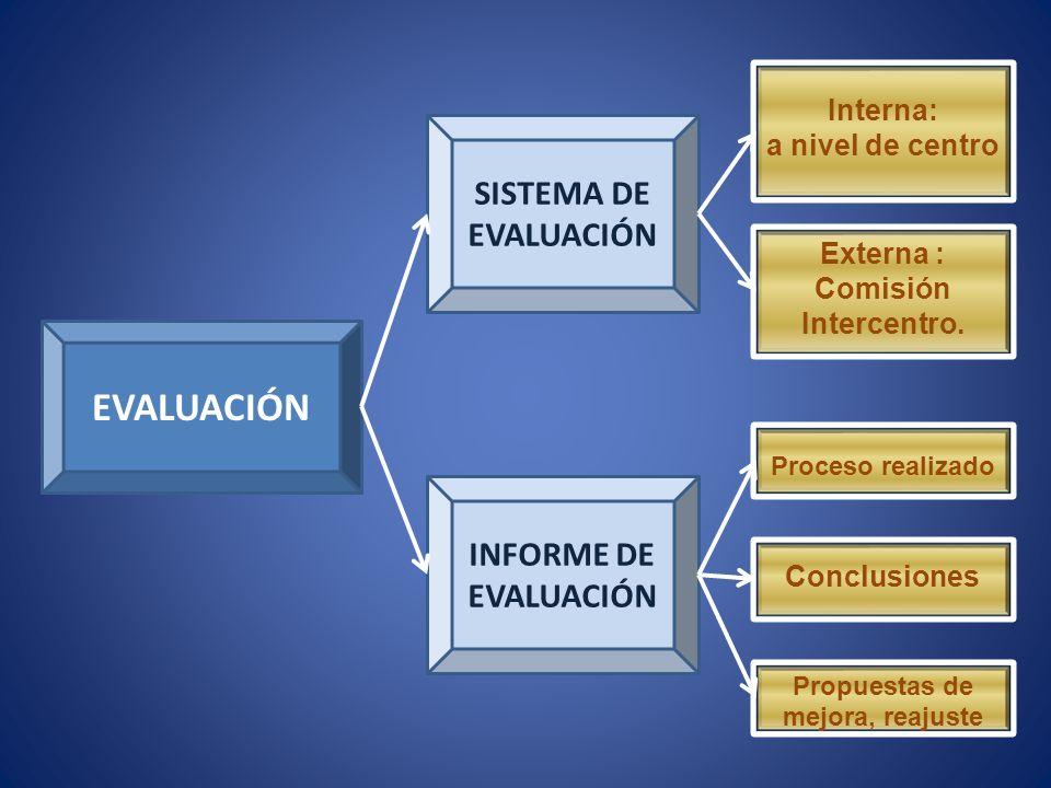 Externa : Comisión Intercentro. Propuestas de mejora, reajuste