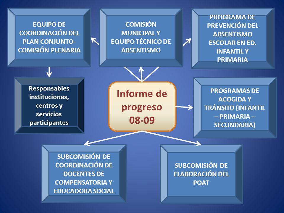 EQUIPO DE COORDINACIÓN DEL PLAN CONJUNTO-COMISIÓN PLENARIA