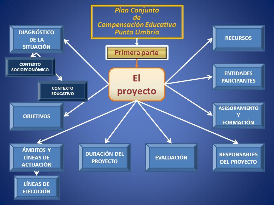 El proyecto Plan Conjunto de Compensación Educativa Punta Umbría
