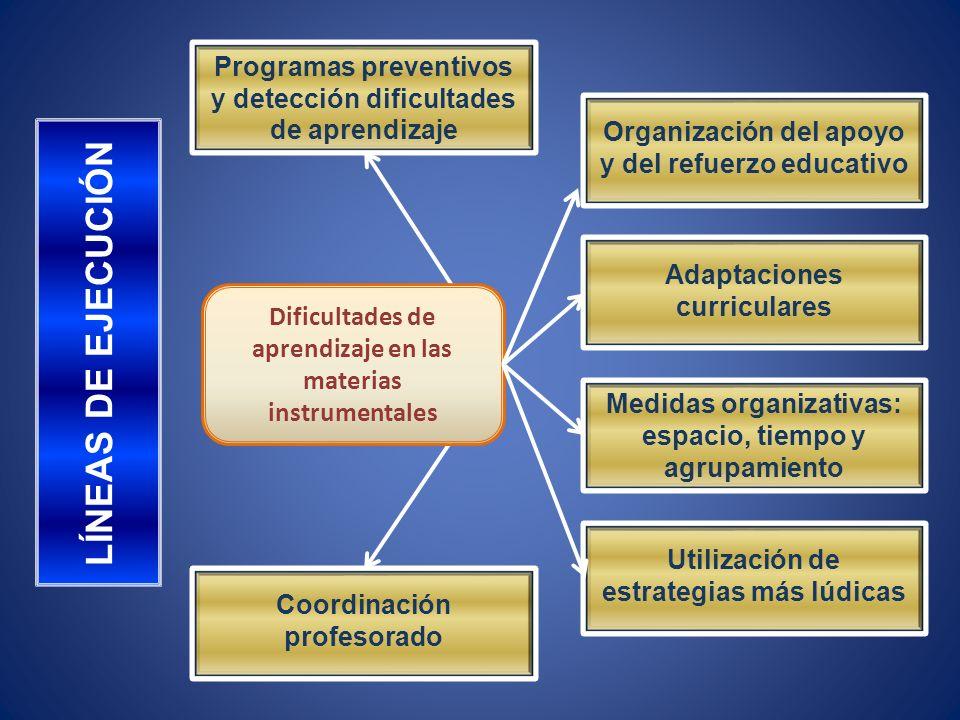 Programas preventivos y detección dificultades de aprendizaje