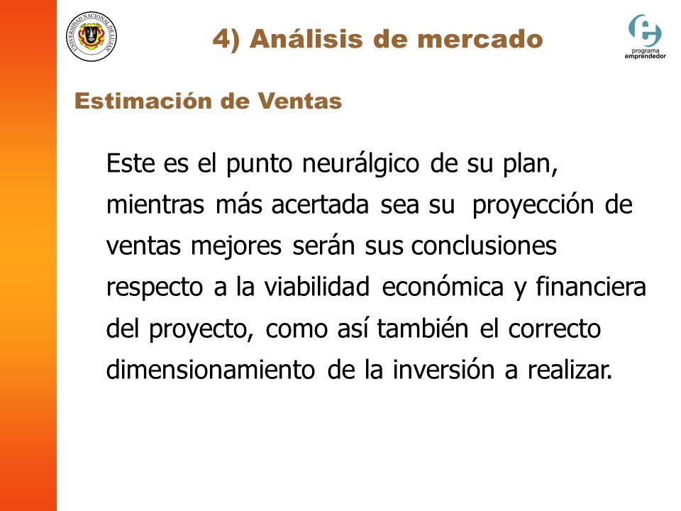4) Análisis de mercado Estimación de Ventas.