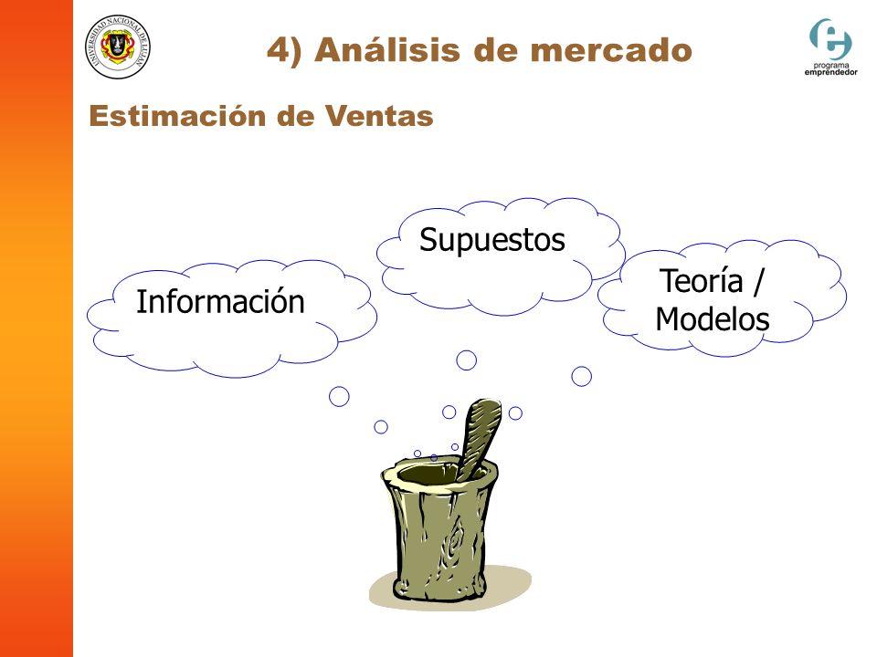 4) Análisis de mercado Supuestos Teoría / Información Modelos