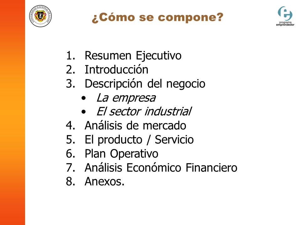 ¿Cómo se compone Resumen Ejecutivo. Introducción. Descripción del negocio. La empresa. El sector industrial.