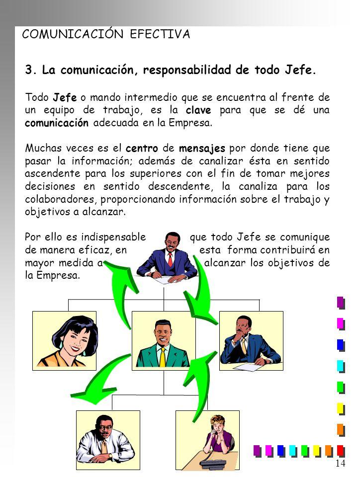 3. La comunicación, responsabilidad de todo Jefe.