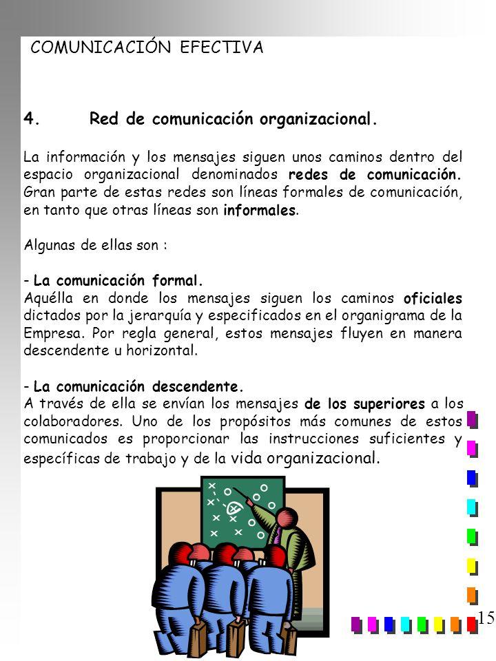 15 4. Red de comunicación organizacional.