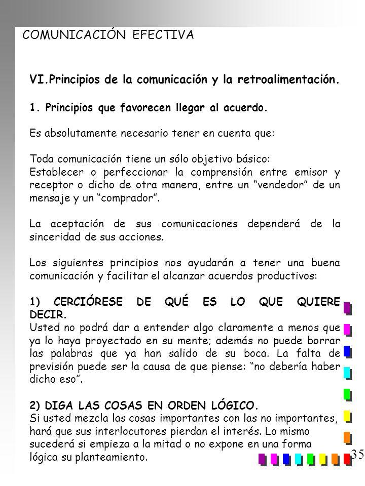 35 VI.Principios de la comunicación y la retroalimentación.