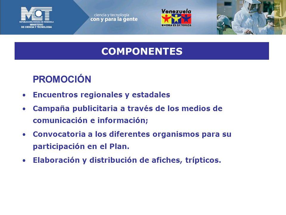 COMPONENTES PROMOCIÓN Encuentros regionales y estadales
