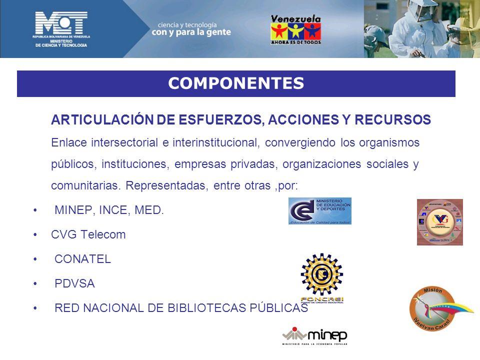 COMPONENTES MINEP, INCE, MED. CVG Telecom CONATEL PDVSA
