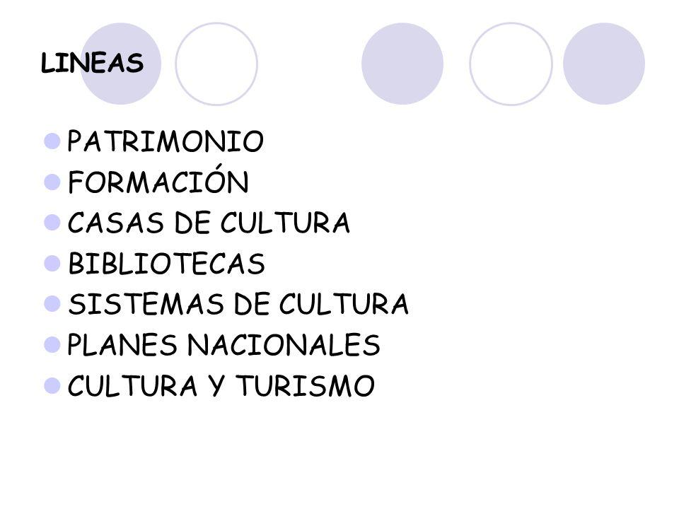 PATRIMONIO FORMACIÓN CASAS DE CULTURA BIBLIOTECAS SISTEMAS DE CULTURA