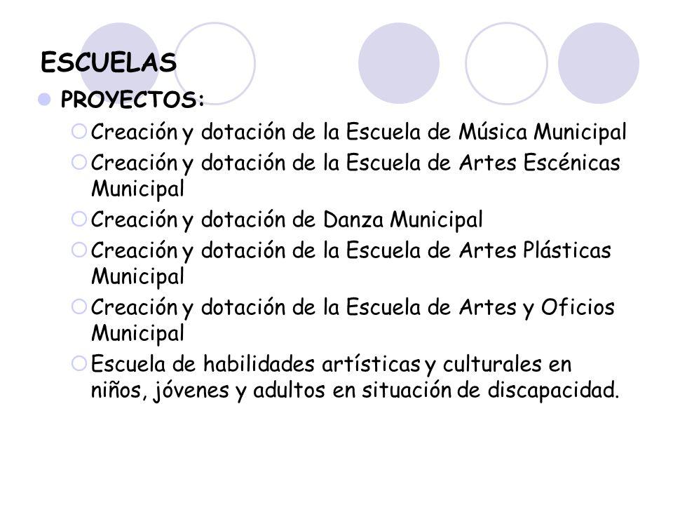 ESCUELAS PROYECTOS: Creación y dotación de la Escuela de Música Municipal. Creación y dotación de la Escuela de Artes Escénicas Municipal.