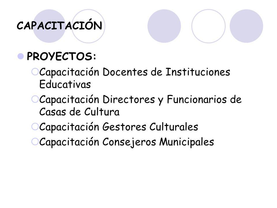 CAPACITACIÓN PROYECTOS: