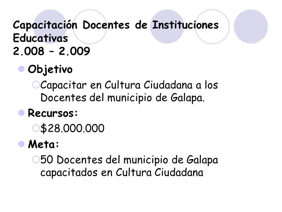 Capacitación Docentes de Instituciones Educativas 2.008 – 2.009