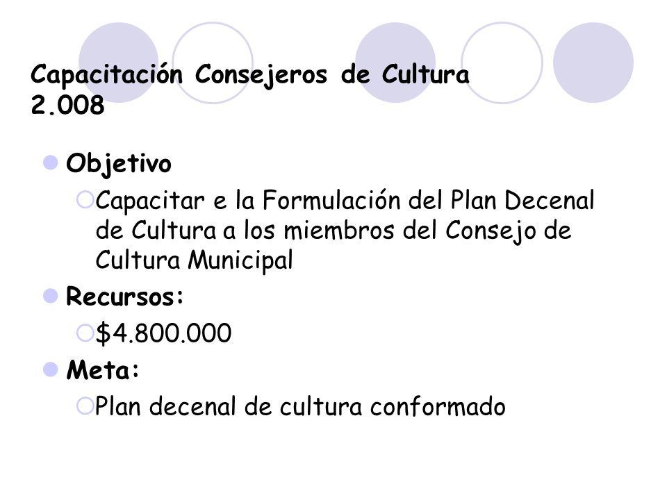 Capacitación Consejeros de Cultura 2.008