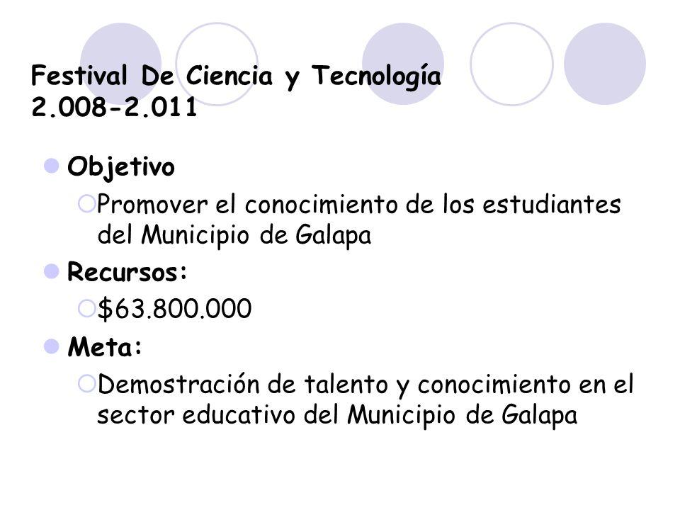 Festival De Ciencia y Tecnología 2.008-2.011