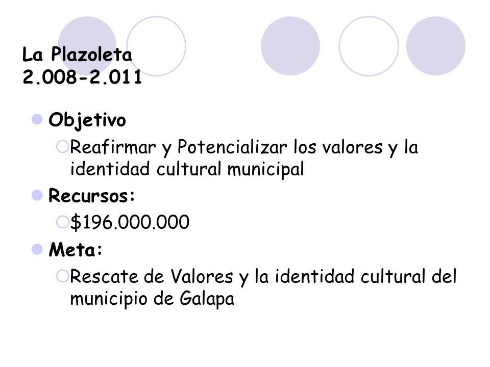 La Plazoleta 2.008-2.011 Objetivo Recursos: Meta: