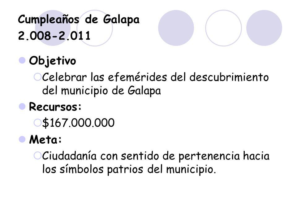 Cumpleaños de Galapa 2.008-2.011 Objetivo Recursos: Meta: