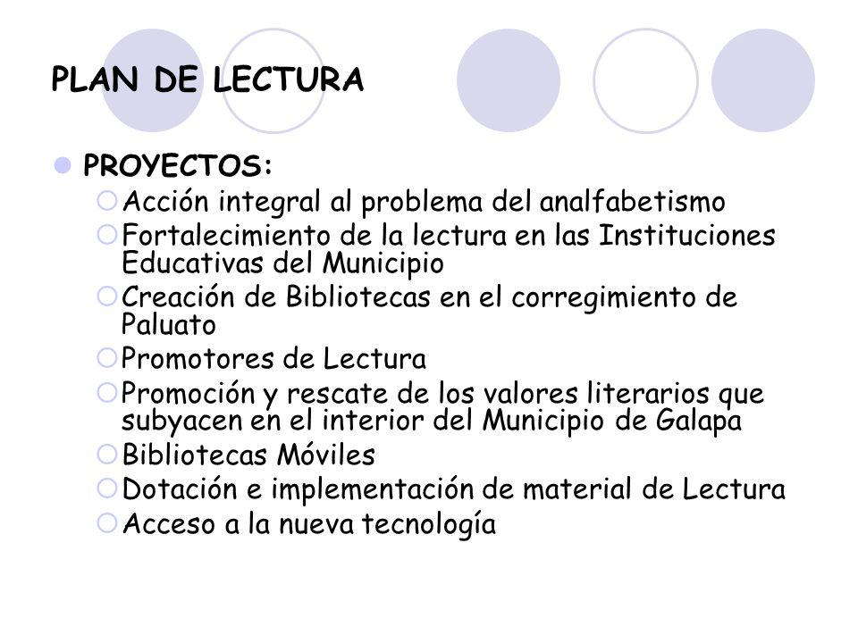 PLAN DE LECTURA PROYECTOS: