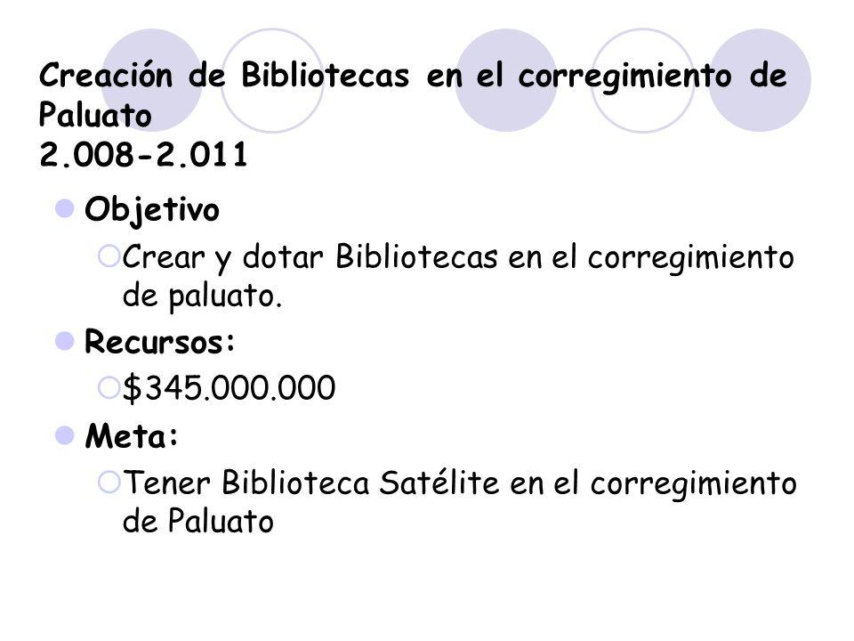 Creación de Bibliotecas en el corregimiento de Paluato 2.008-2.011