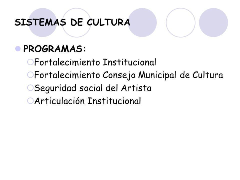 SISTEMAS DE CULTURA PROGRAMAS: Fortalecimiento Institucional