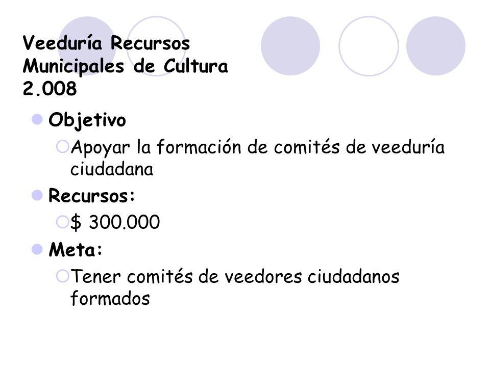 Veeduría Recursos Municipales de Cultura 2.008