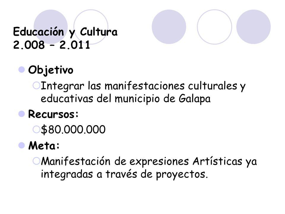 Educación y Cultura 2.008 – 2.011 Objetivo Recursos: Meta: