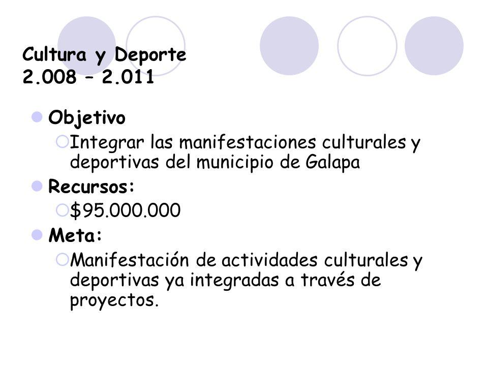 Cultura y Deporte 2.008 – 2.011 Objetivo Recursos: Meta: