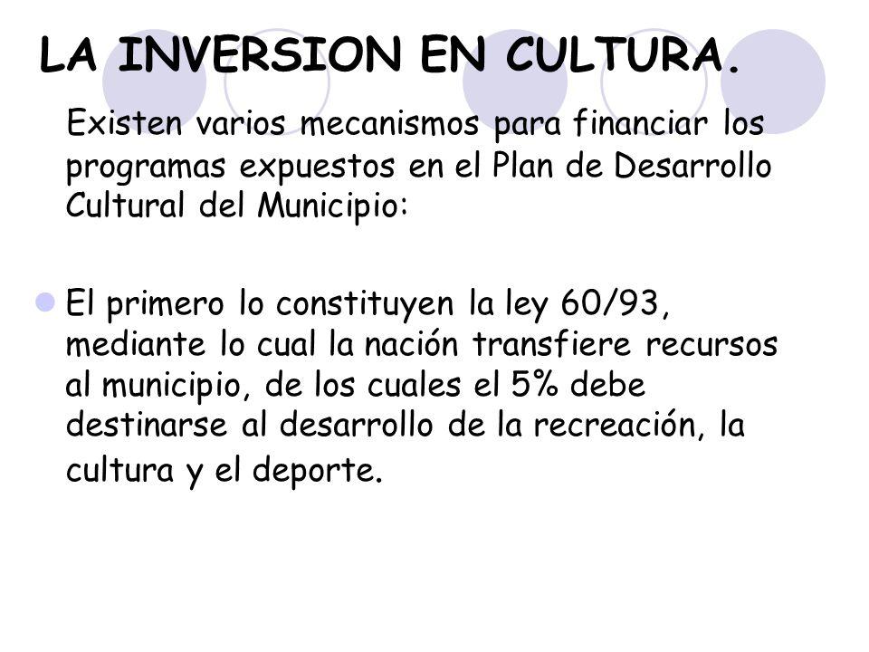 LA INVERSION EN CULTURA.