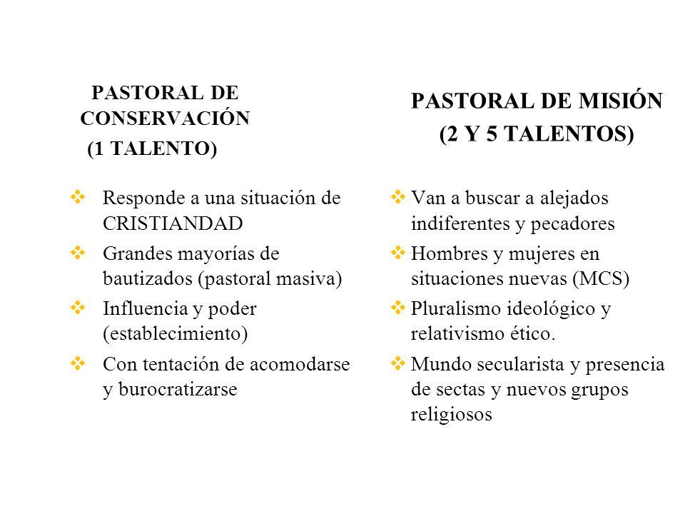 PASTORAL DE CONSERVACIÓN