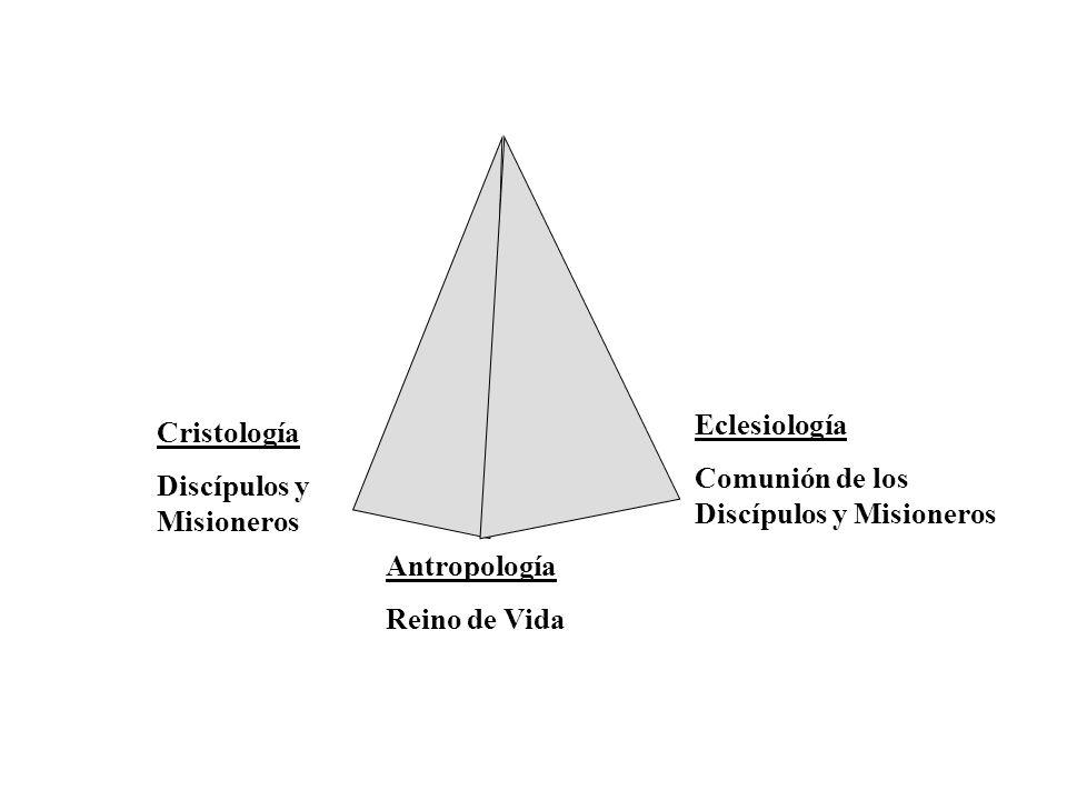 Eclesiología Comunión de los Discípulos y Misioneros. Cristología. Discípulos y Misioneros. Antropología.
