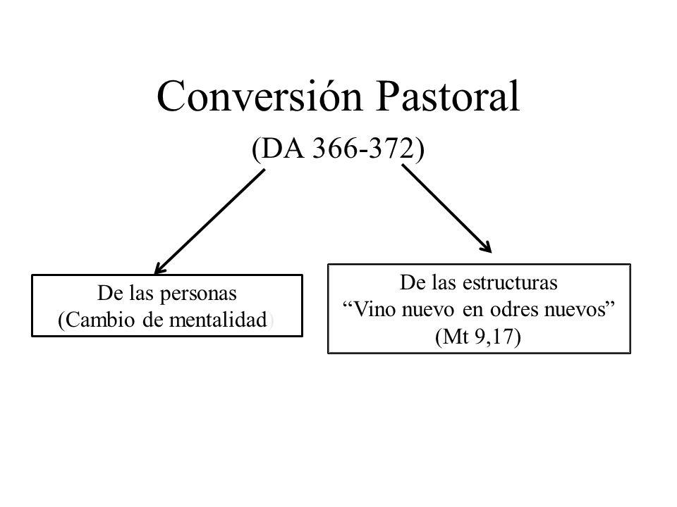 Conversión Pastoral (DA 366-372) De las estructuras De las personas