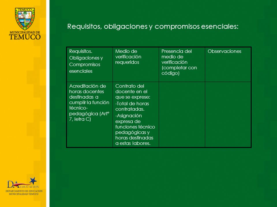 Requisitos, obligaciones y compromisos esenciales:
