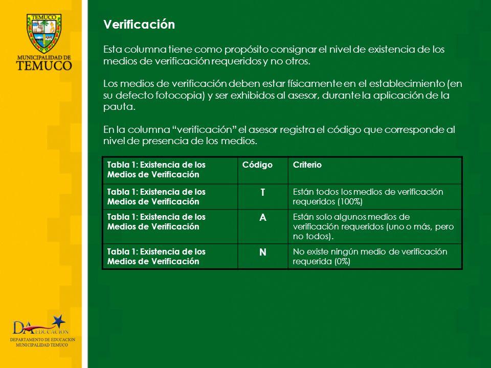 Verificación Esta columna tiene como propósito consignar el nivel de existencia de los medios de verificación requeridos y no otros.