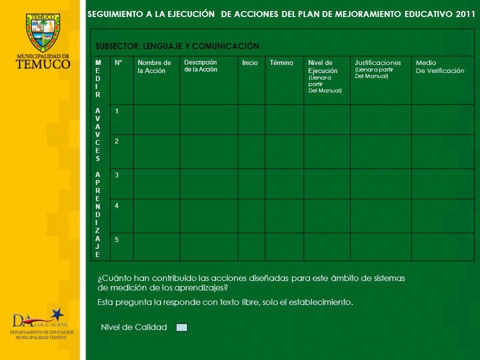 SEGUIMIENTO A LA EJECUCIÓN DE ACCIONES DEL PLAN DE MEJORAMIENTO EDUCATIVO 2011