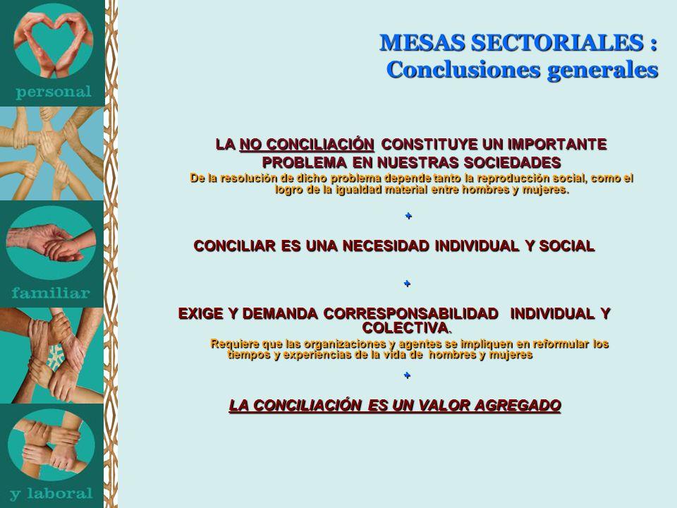 MESAS SECTORIALES : Conclusiones generales