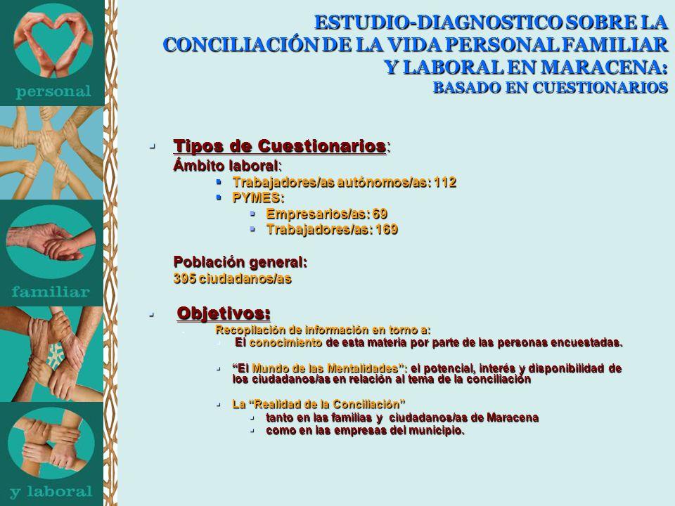 ESTUDIO-DIAGNOSTICO SOBRE LA CONCILIACIÓN DE LA VIDA PERSONAL FAMILIAR Y LABORAL EN MARACENA: BASADO EN CUESTIONARIOS